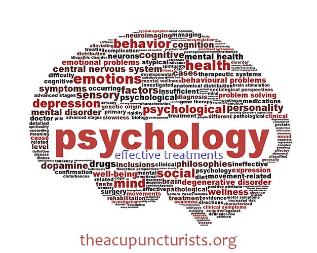 Image result for mental symptom