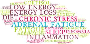 functional medicine and chronic illness