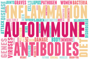 acupuncture for autoimmune disease in south-florida 626x417
