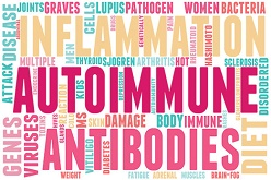 Acupuncture and Autoimmune Disease